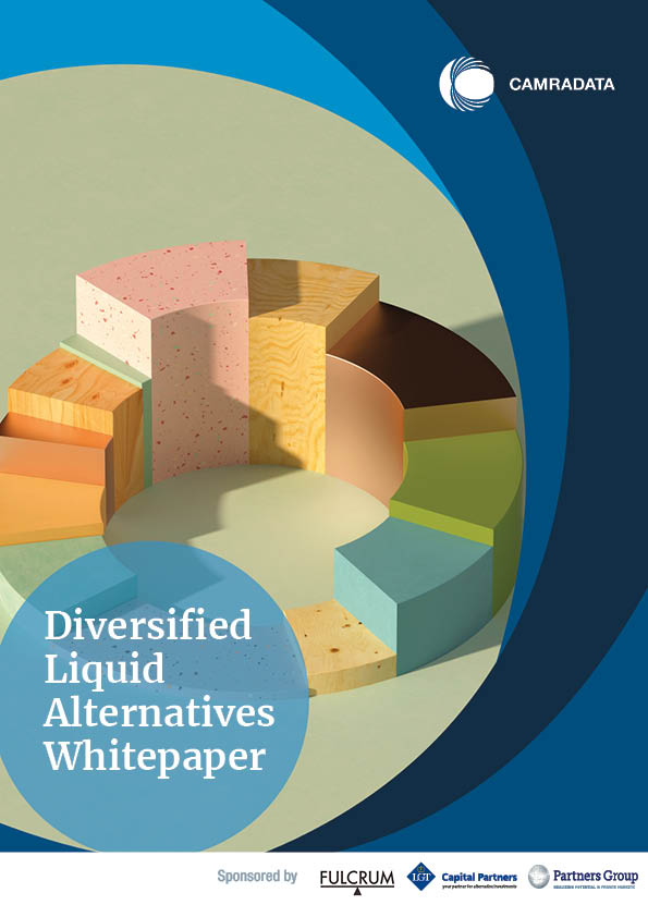 Diversified Liquid Alternatives